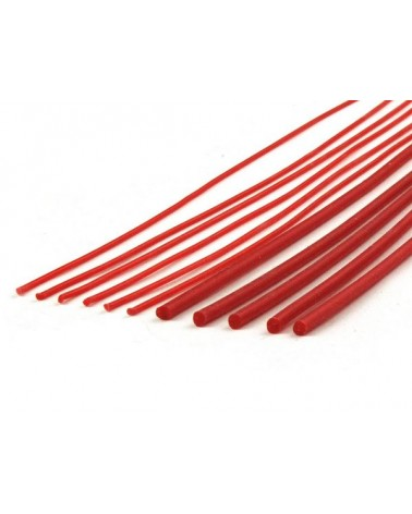 Wax aangiet- ontluchtingskanalen